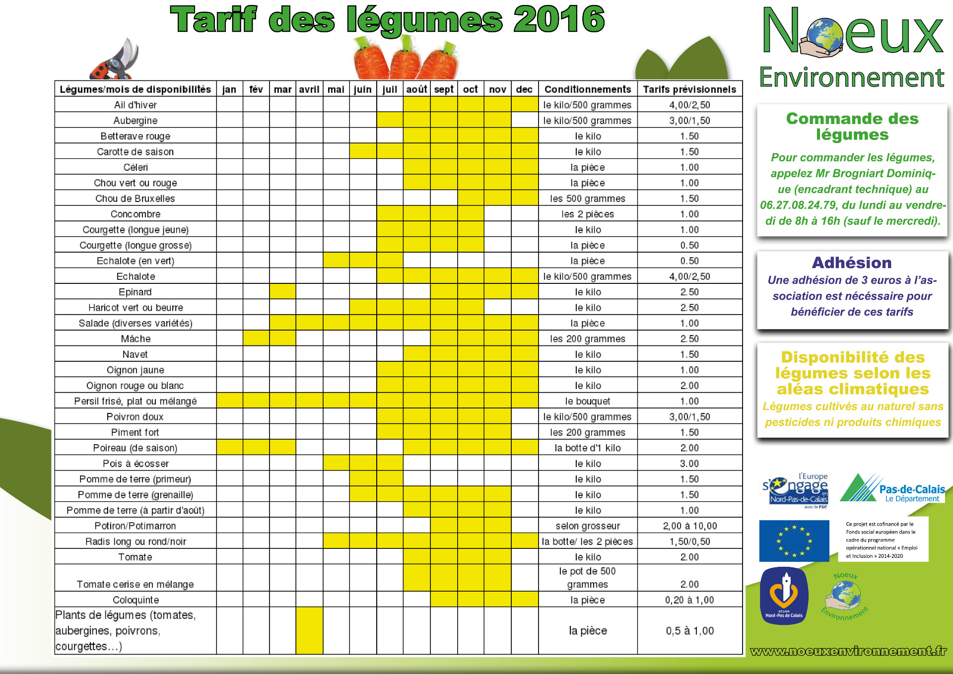 Tarif entretien jardin 59492 jardin id es for Paysagiste tarif